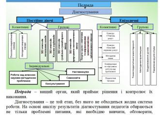 Офіційний сайт розкішнянсьокої зош структура виховної роботи.